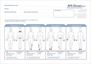 Behandelplan wondgenezing met APS Therapy
